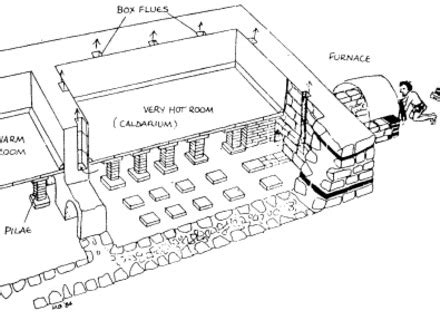 layout of roman bath house roman house layout coloredcarbon com