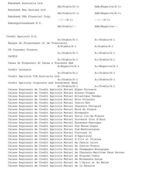 liste banken liste s p globaler downgrade 37 banken iknews