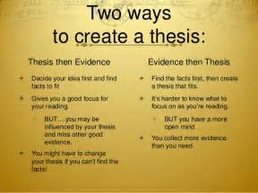 Build A Thesis Statement Introduction To Thesis Statements High School