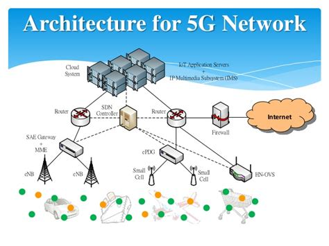 network function virtualization concepts and applicability in 5g networks wiley ieee books the way to 5g