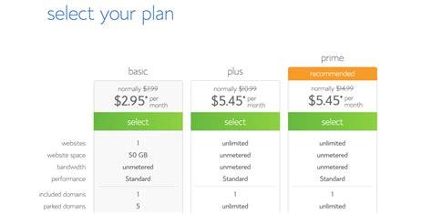 godaddy plans 100 godaddy plans godaddy website builder vs