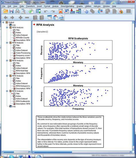 spss tutorial time series spss statistics 32bit گردو