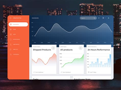 Now Ui Dashboard A Free Bootstrap 4 Admin Template Super Dev Resources Codeigniter Dashboard Template Free