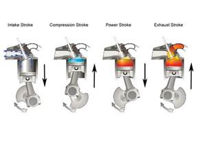 working of 4 stroke petrol engine auto technology