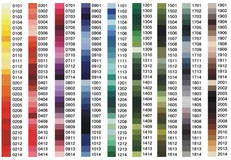 embroidex color chart madeira thread color chart madeira thread color chart