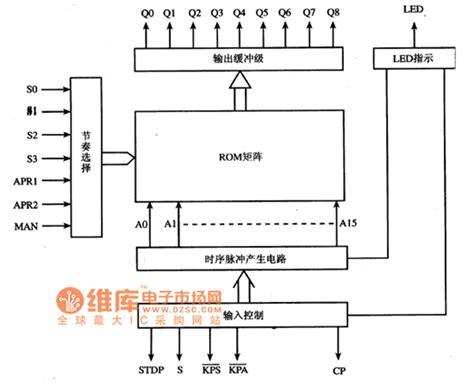integrated circuit block diagram circuit block diagram of lno99 integrated circuit filter circuit basic circuit
