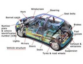 Car Parts Cheap Uk What Is Included In Your Mot Test Book Your Cheap Mot