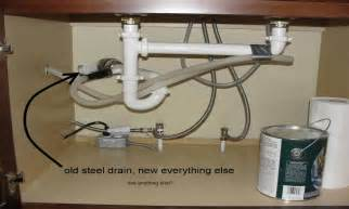 in plumbing for kitchen sink kitchen sink plumbing diagram with disposal kitchen get