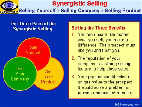 questions that sell the powerful process for discovering what your customer really wants books effective selling creating winning and retaining