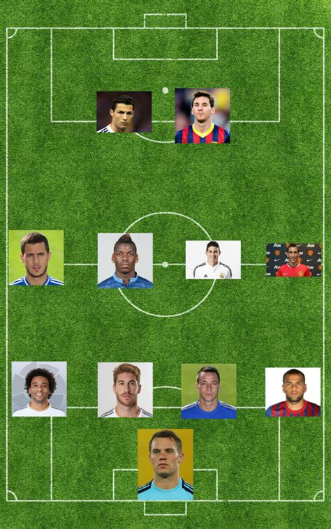 who is the best player in world best soccer players in the world by position