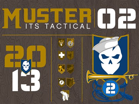Muster Your Crew Gearing Up For The 2nd Annual Its Tactical Muster Skills You Need To Its Tactical