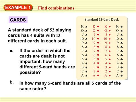 how to make deck of cards exle 1 find combinations cards ppt