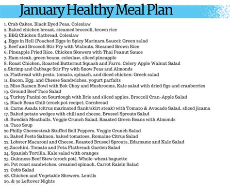 Kitchen Planning Ideas by Healthy Meal Planning