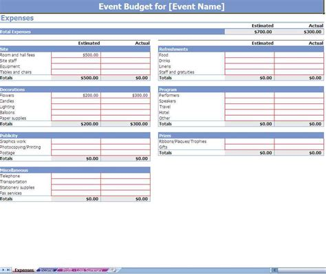 Budget Template For Non Profit Organization by Sle Budget Spreadsheet Excel Excel Spreadsheet