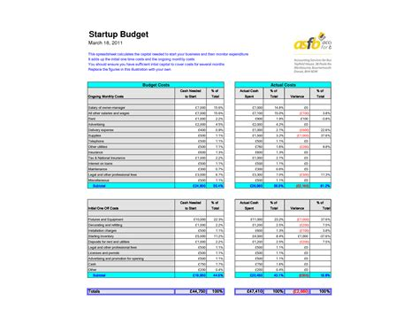 startup budget template best photos of business startup spreadsheet start up