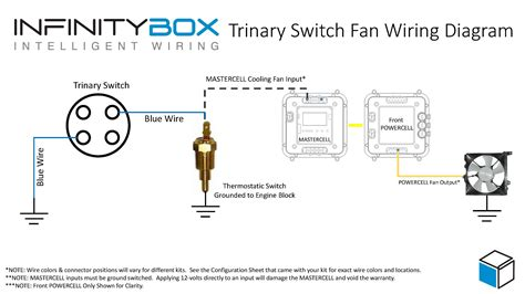 trinary switch infinitybox