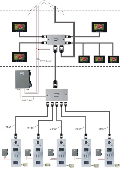 intercom systems wiring diagram intercom free engine