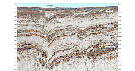 seismic section geo expro the hoop area new testing ground for
