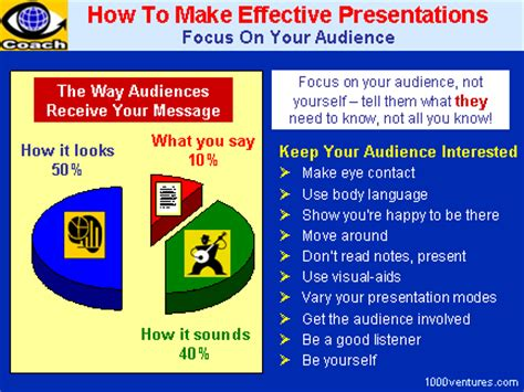 How To Create An Effective How To Make Effective Presentations What Makes An