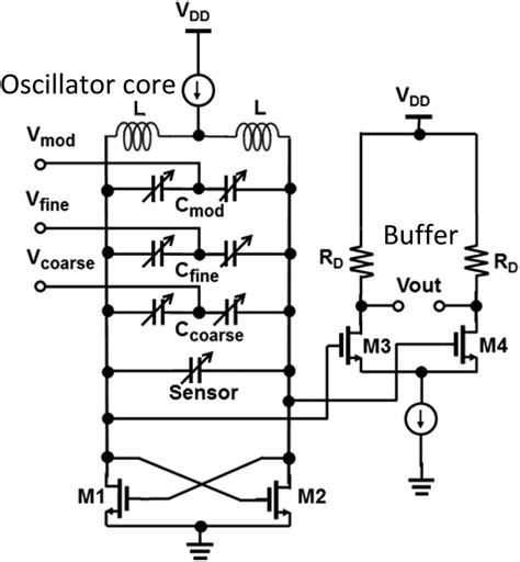 grounded capacitor vco pdf variable capacitor oscillator 28 images schematic variable tuning capacitor ground