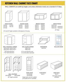 Kitchen Cabinet Sizes Chart Oak Kitchen Cabinets Builders Surplus