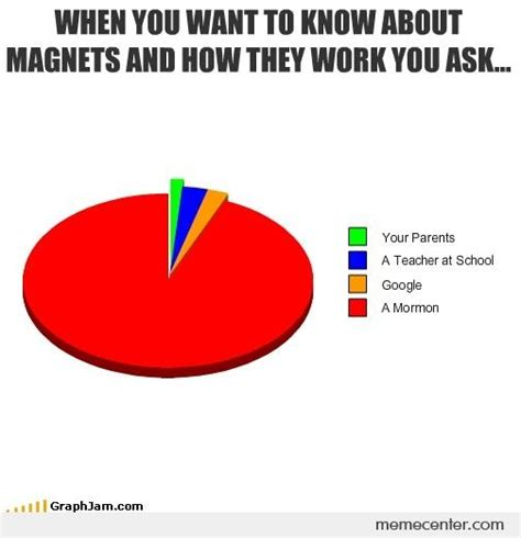 How Do Magnets Work Meme - mormons how do they work by ben meme center