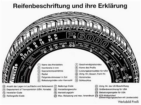 Motorradreifen Beschriftung by Datei Reifen Jpg Cing Wiki