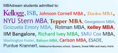 Is Mba Admission Consulting Worth It by Best Mba Admissions Consultants In Chennai Top B Schools