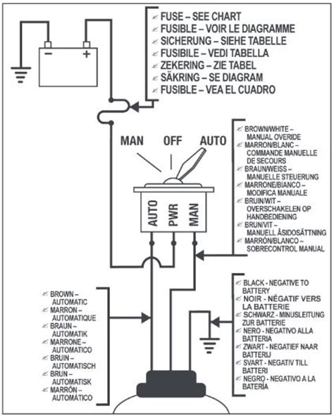 rule mate automatic bilge wiring diagram rule get any cars and motorcycles wiring