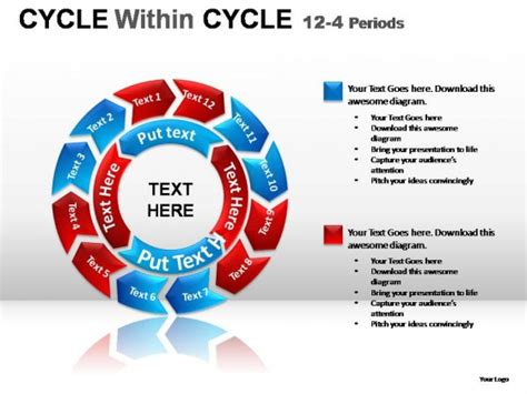 cycle diagram powerpoint fashion cycle powerpoint