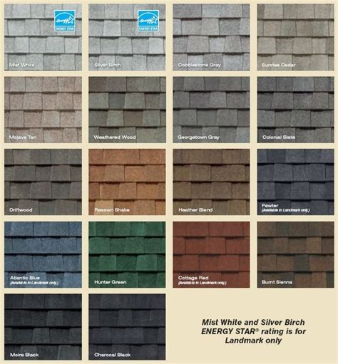 certainteed shingles colors chart 25 best ideas about shingle colors on grey