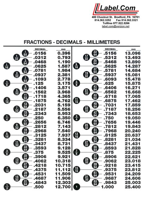 fraction to decimal table fraction chart new calendar template site