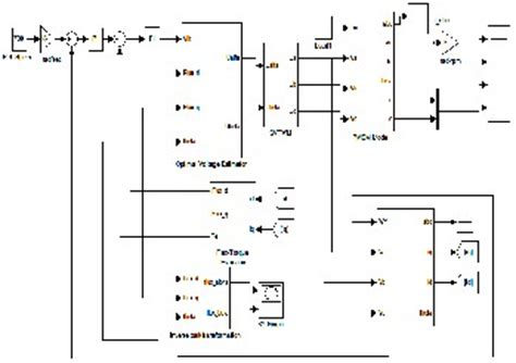 induction motor vector simulink permanent magnet synchronous motor voltage vector by simulation