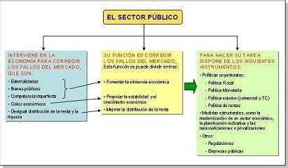 como se repartiran utilidades del sector privado del 2016 ecuador sector p 250 blico