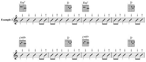strumming pattern hear you me guitar lessons with roger keplinger strum patterns combined