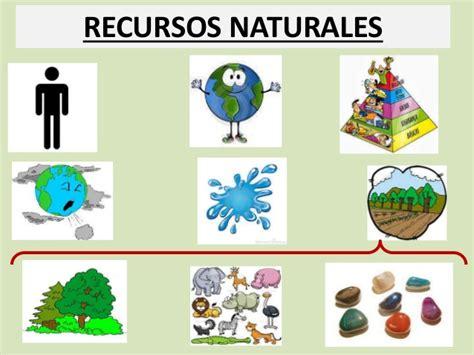imagenes de los recursos naturales wikipedia gestor de proyectos webquest los recursos naturales