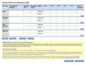 project performance reporting template project starter