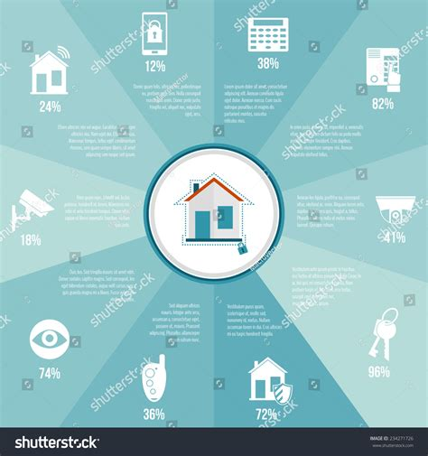 home security infographics set safety protection stock