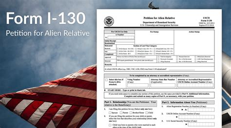 Uscis Background Check How Uscis Background Check I 130 Background Ideas