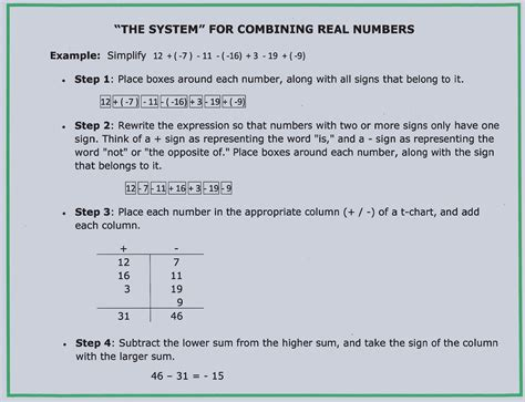 pattern rule for integers combining integers instead of adding and subtracting them
