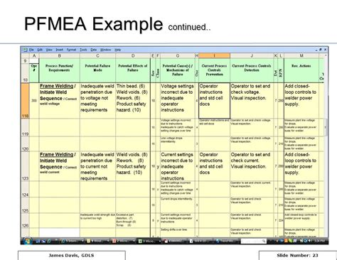 pfmea process failure mode and effects analysis ppt