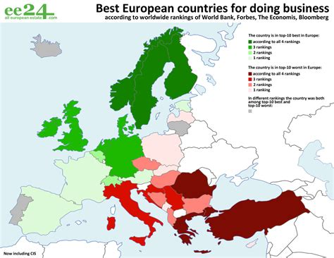 Top Mba In Europe by The Open Europe Where To Buy Commercial Property And Run
