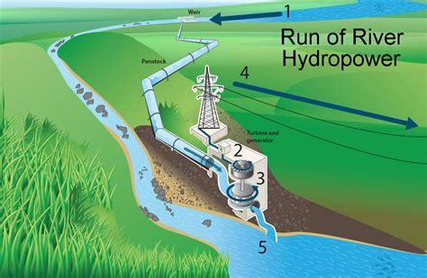 wind generator wiring diagram 3 phase generator diagram