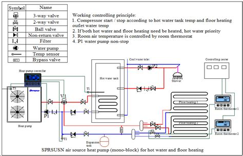 air temp heat wiring diagram wiring diagrams