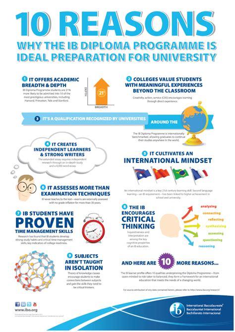 intern programme ib diploma programme lower canada college