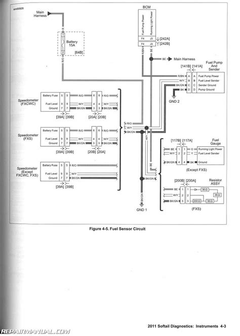 harley softail wiring diagram contemporary