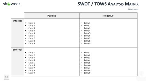 Swot Analysis Worksheet by 100 Powerpoint Business Model Templates