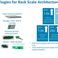 Rack Scale Architecture by Pq Show 33 Intel Rack Scale Architecture Real Or