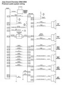 wiring diagram for 2000 jeep grand wiring diagram for a 2000 jeep grand due