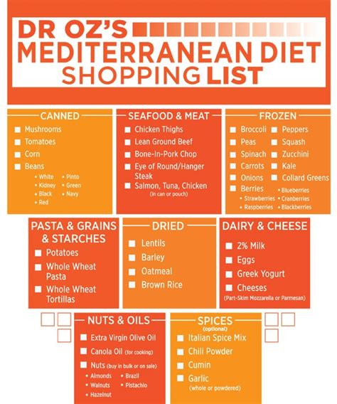 Dr Oz 3 Day Detox Diet Shopping List by Dr Oz Mediterranean Grocery List Health